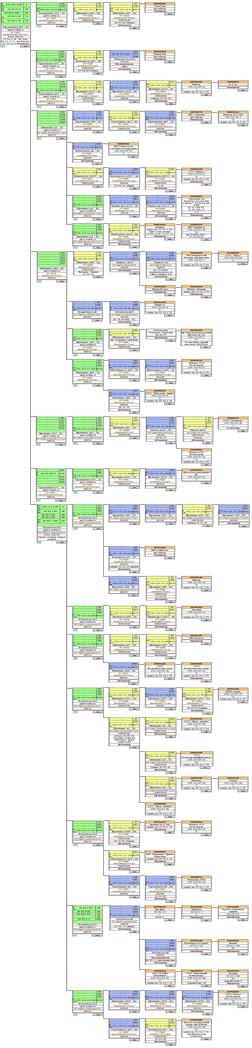 Программа для рисования схемы