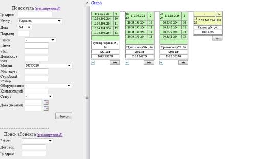 Программа NetK. Поиск узлов и абонентов.